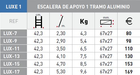 Modelos escalera Svelt Luxe1 (precio sin IVA 21%)