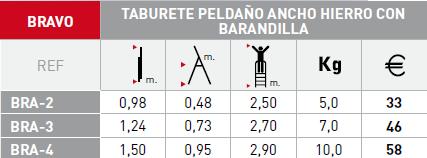 Características Taburete Svelt Bravo (precio sin IVA 21%)