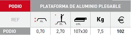Características Plataforma Svelt Podio (precio sin IVA 21%)
