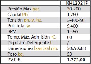 Características KHL2021F