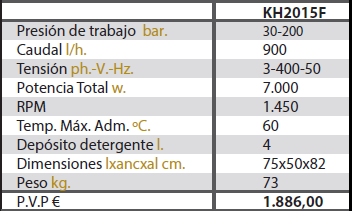 Características KH2015F