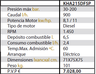 Características KHA215DFSP